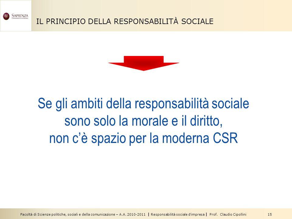 Se gli ambiti della responsabilità sociale