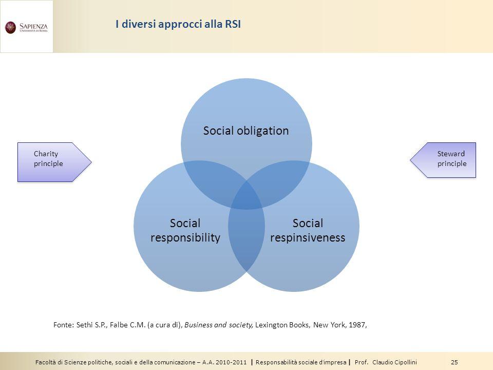Social respinsiveness Social responsibility