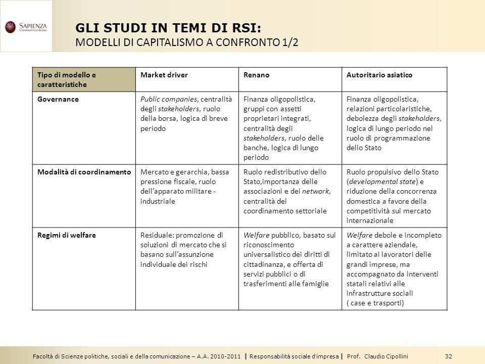 GLI STUDI IN TEMI DI RSI: MODELLI DI CAPITALISMO A CONFRONTO 1/2