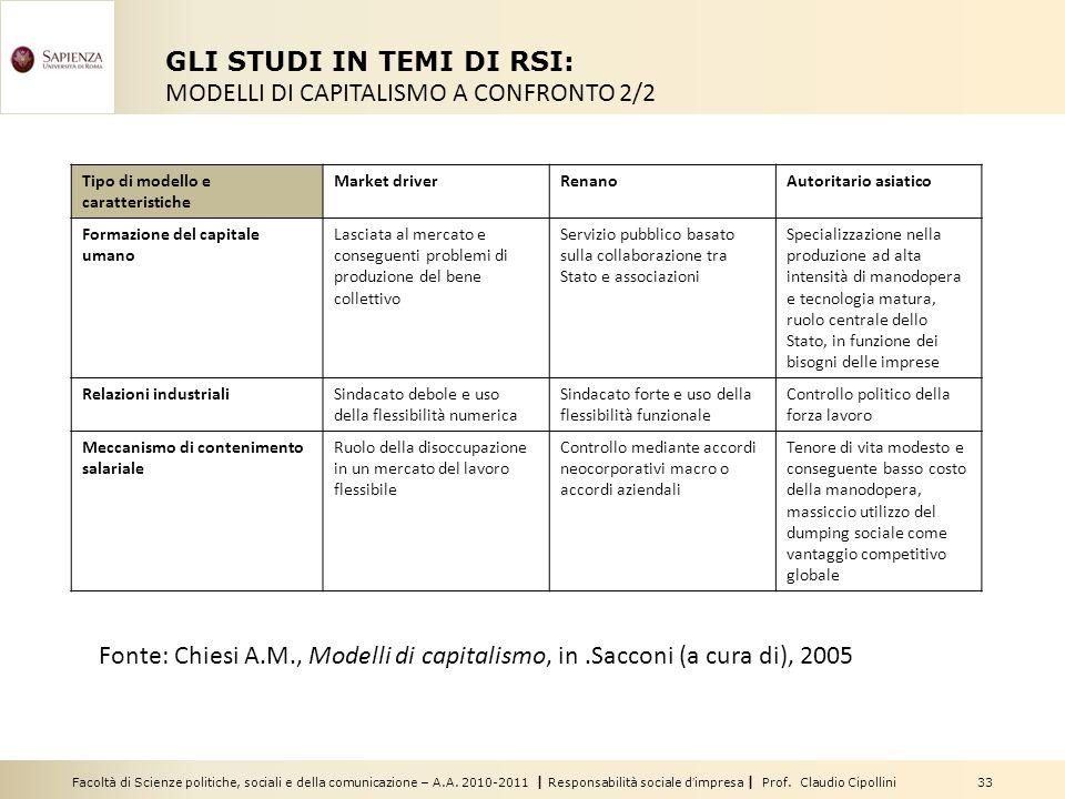 GLI STUDI IN TEMI DI RSI: MODELLI DI CAPITALISMO A CONFRONTO 2/2