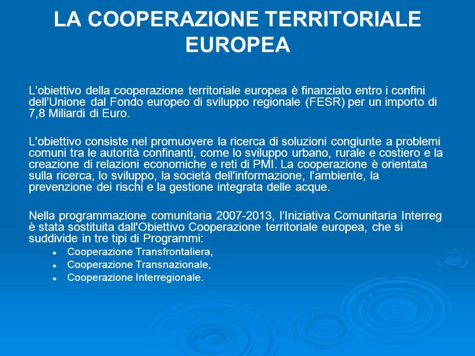 LA COOPERAZIONE TERRITORIALE EUROPEA