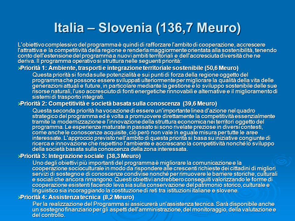 Italia – Slovenia (136,7 Meuro)
