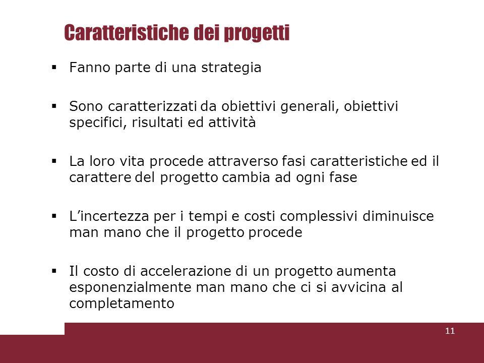 Caratteristiche dei progetti