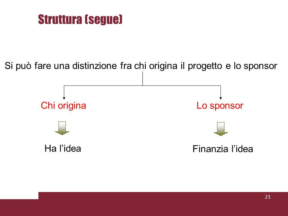 27/03/2017 Struttura (segue) Si può fare una distinzione fra chi origina il progetto e lo sponsor.