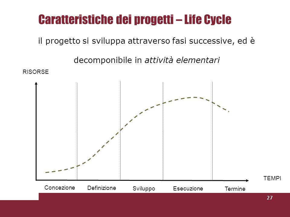 Caratteristiche dei progetti – Life Cycle