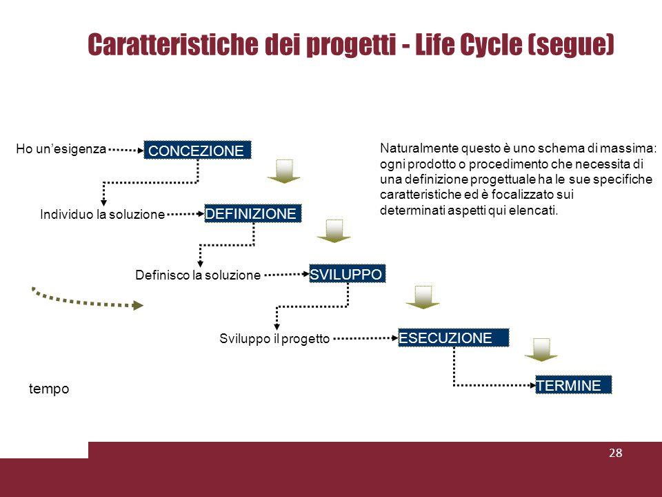 Caratteristiche dei progetti - Life Cycle (segue)