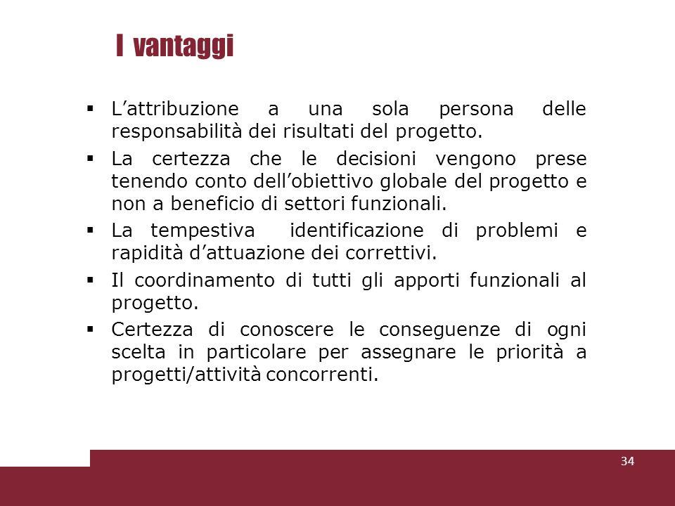 I vantaggi L'attribuzione a una sola persona delle responsabilità dei risultati del progetto.