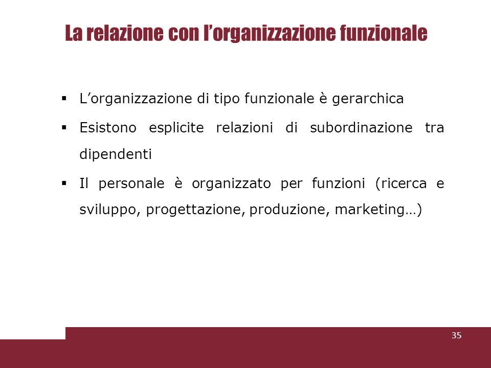 La relazione con l'organizzazione funzionale