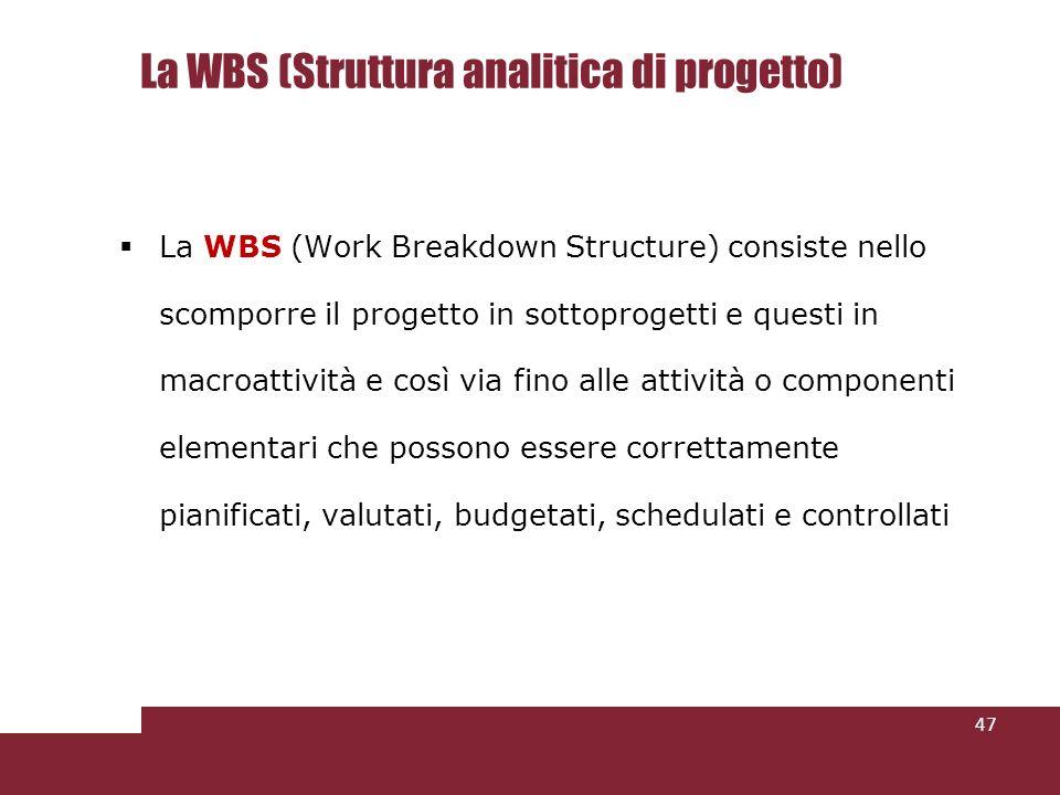 La WBS (Struttura analitica di progetto)