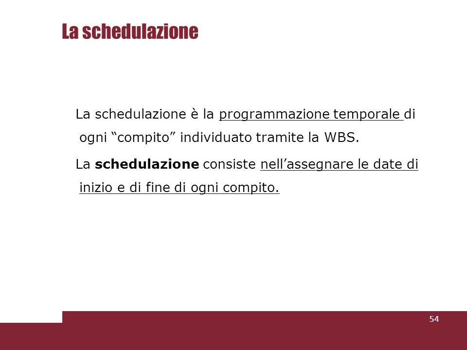 La schedulazione