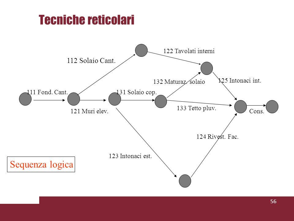 Tecniche reticolari Sequenza logica 112 Solaio Cant. 111 Fond. Cant.