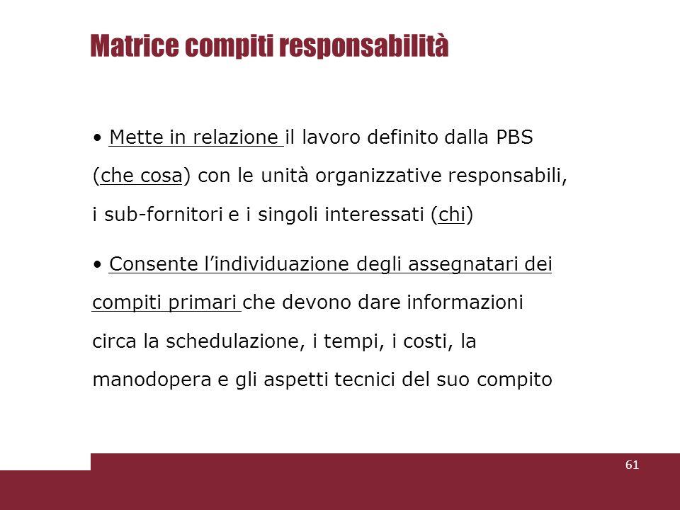 Matrice compiti responsabilità