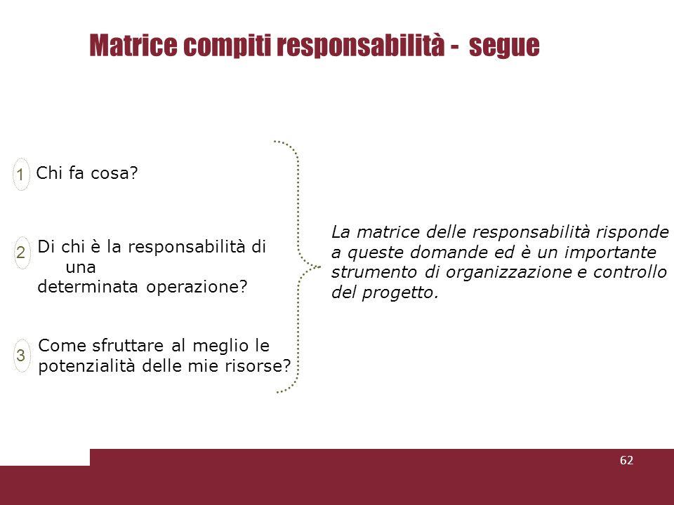 Matrice compiti responsabilità - segue
