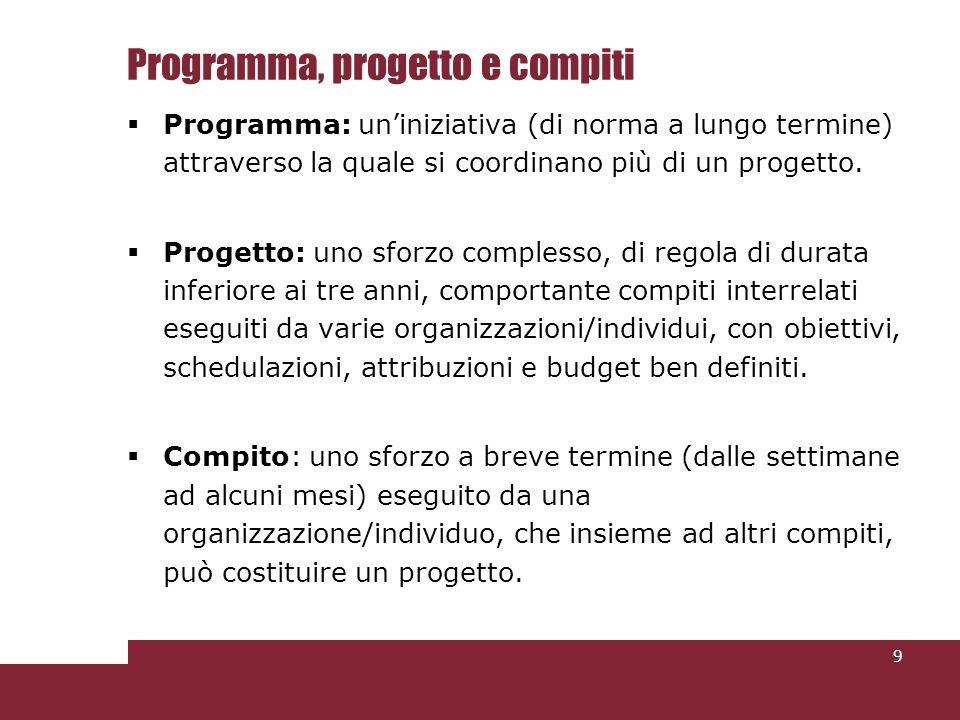 Programma, progetto e compiti