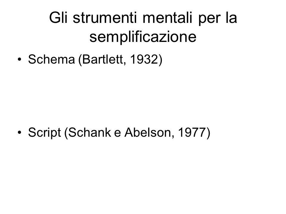 Gli strumenti mentali per la semplificazione