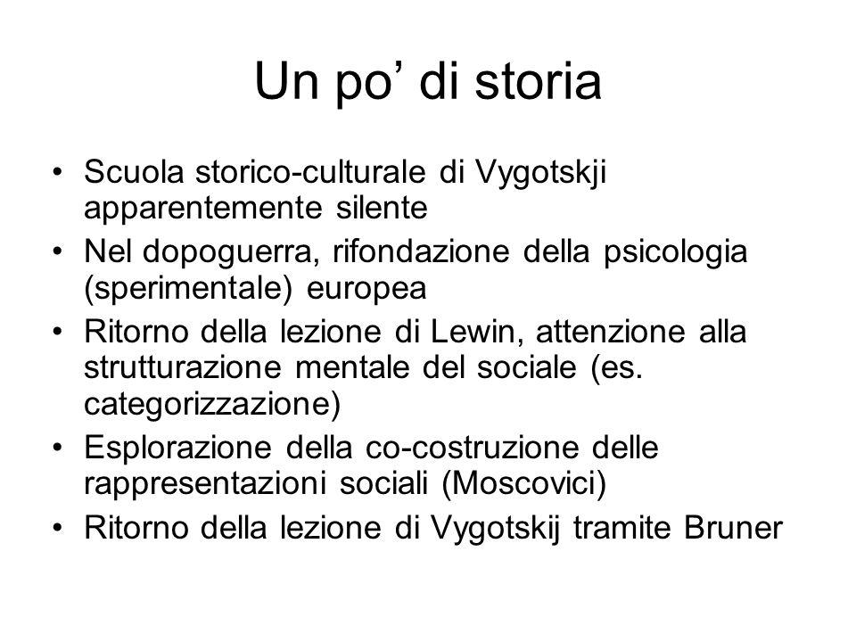 Un po' di storia Scuola storico-culturale di Vygotskji apparentemente silente. Nel dopoguerra, rifondazione della psicologia (sperimentale) europea.
