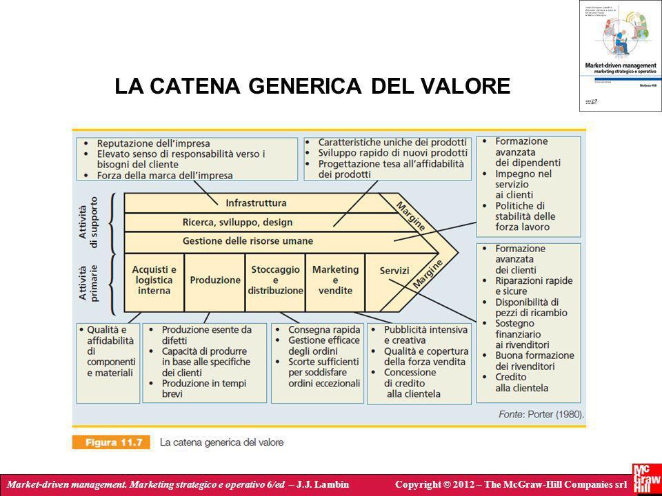 LA CATENA GENERICA DEL VALORE