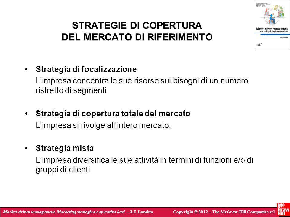 STRATEGIE DI COPERTURA DEL MERCATO DI RIFERIMENTO