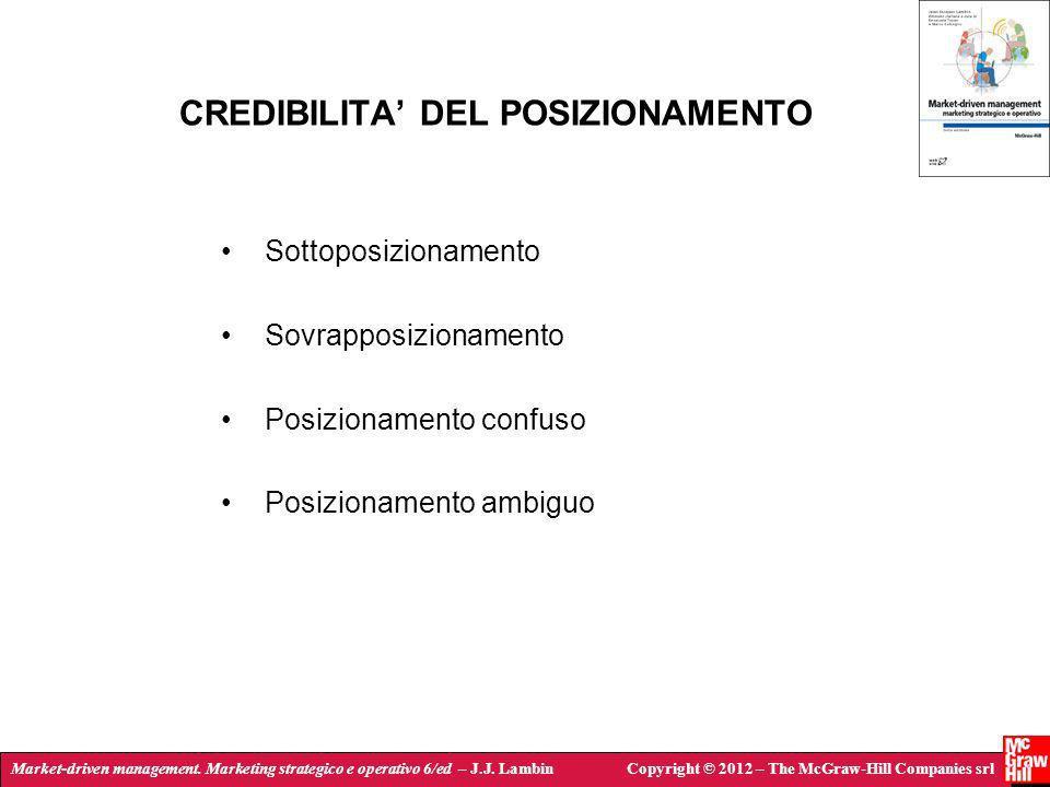 CREDIBILITA' DEL POSIZIONAMENTO