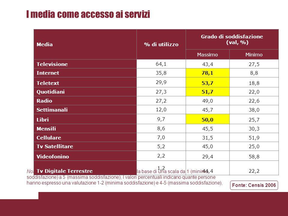 I media come accesso ai servizi