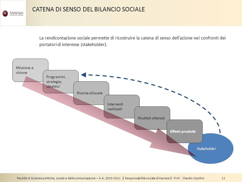 CATENA DI SENSO DEL BILANCIO SOCIALE