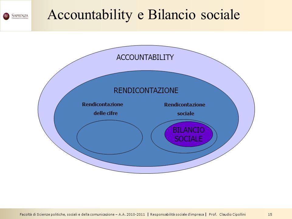 Accountability e Bilancio sociale