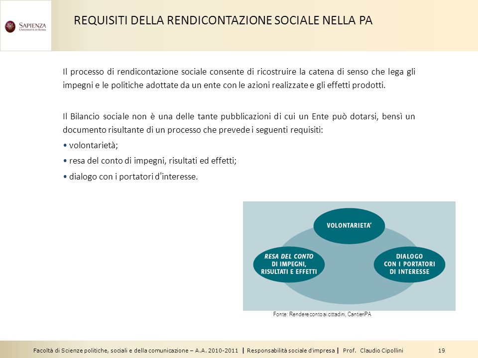 REQUISITI DELLA RENDICONTAZIONE SOCIALE NELLA PA