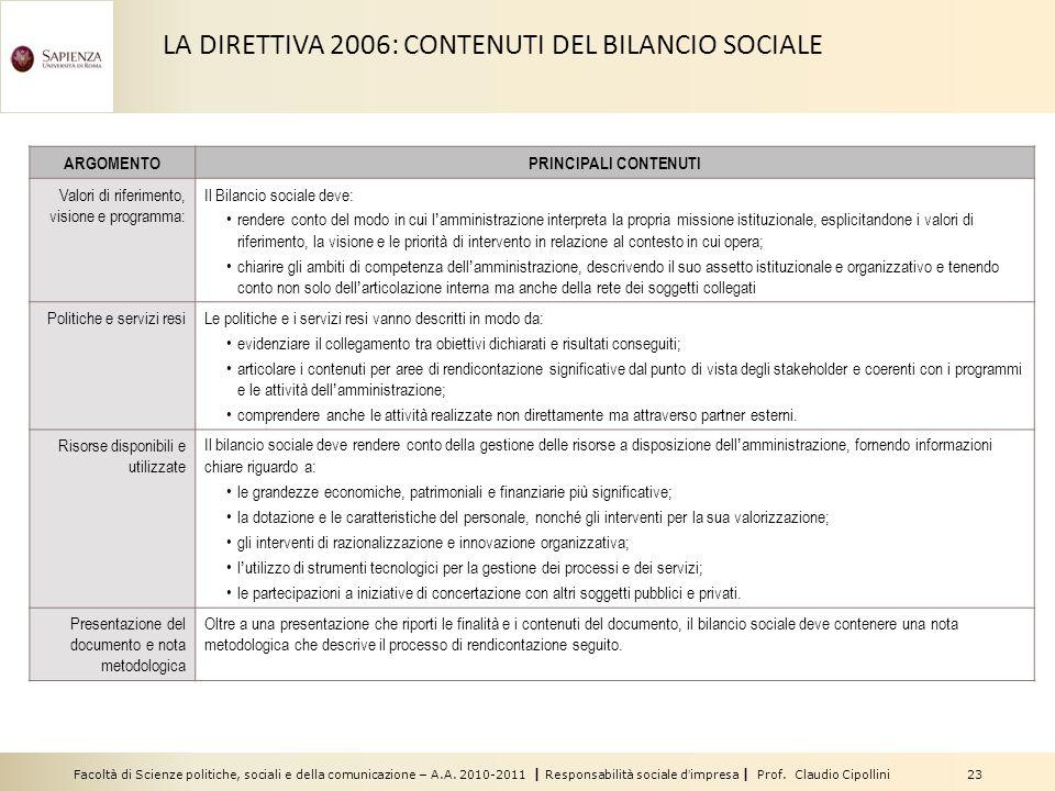 LA DIRETTIVA 2006: CONTENUTI DEL BILANCIO SOCIALE