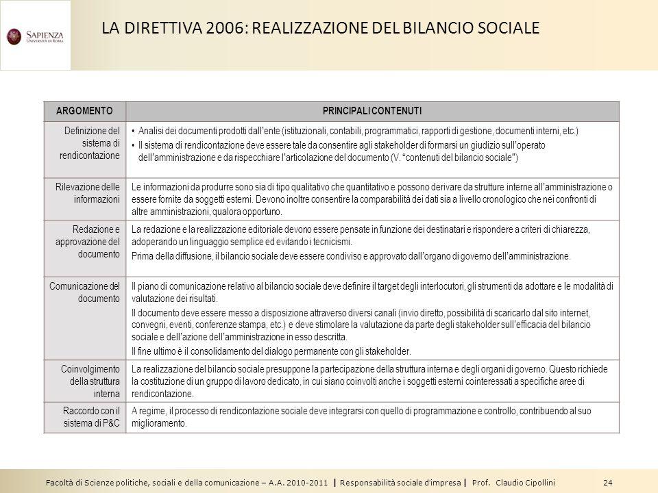 LA DIRETTIVA 2006: REALIZZAZIONE DEL BILANCIO SOCIALE
