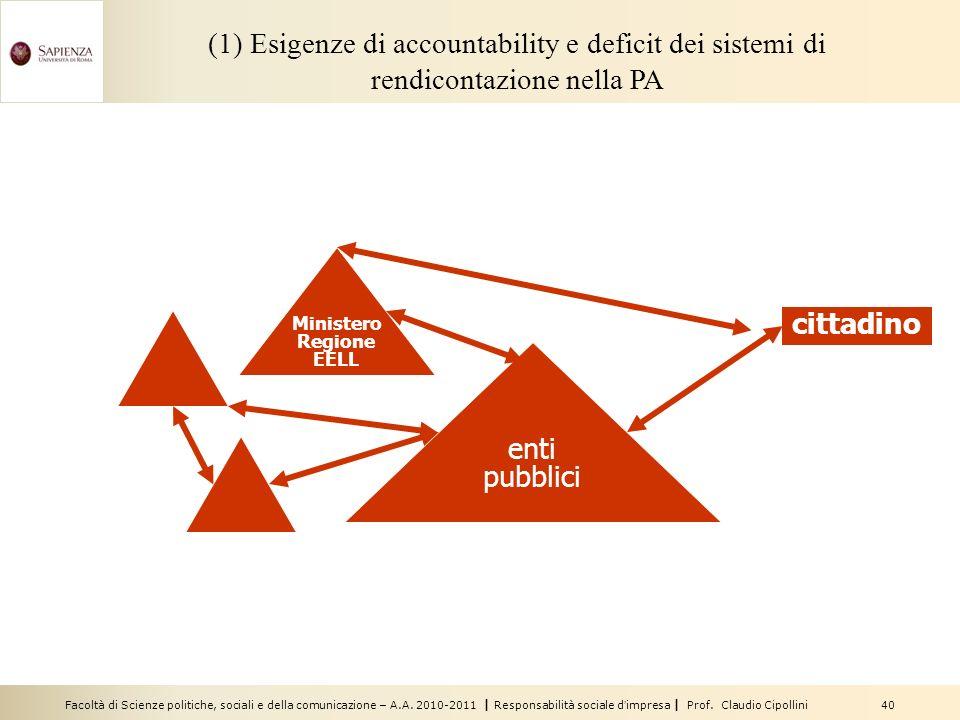 (1) Esigenze di accountability e deficit dei sistemi di rendicontazione nella PA