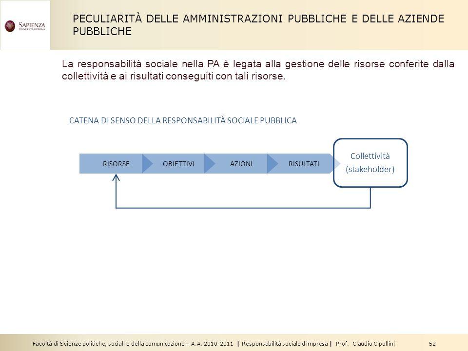 PECULIARITÀ DELLE AMMINISTRAZIONI PUBBLICHE E DELLE AZIENDE PUBBLICHE