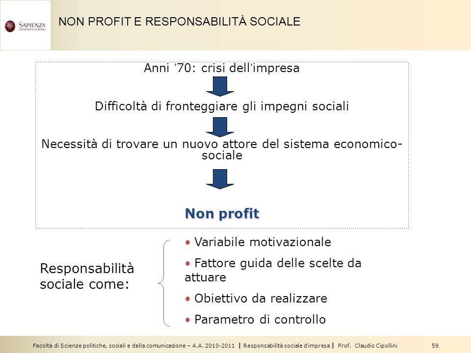 Responsabilità sociale come: