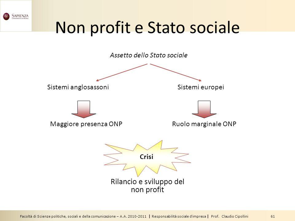 Non profit e Stato sociale