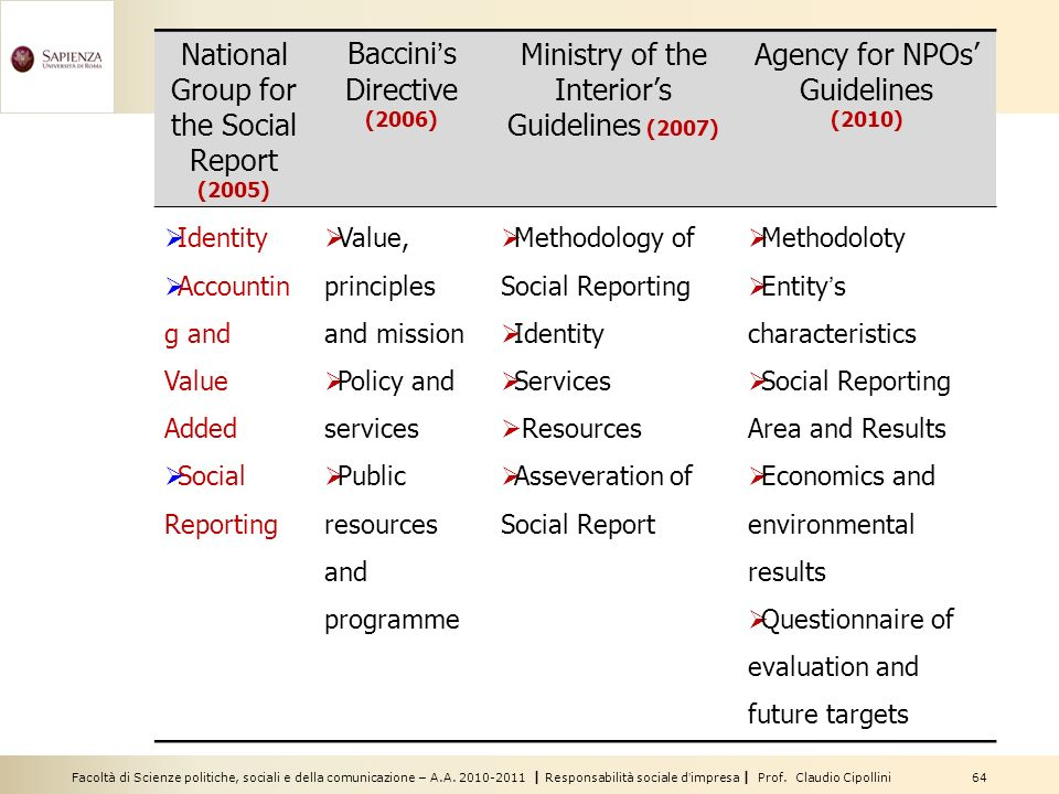 National Group for the Social Report (2005) Baccini's Directive