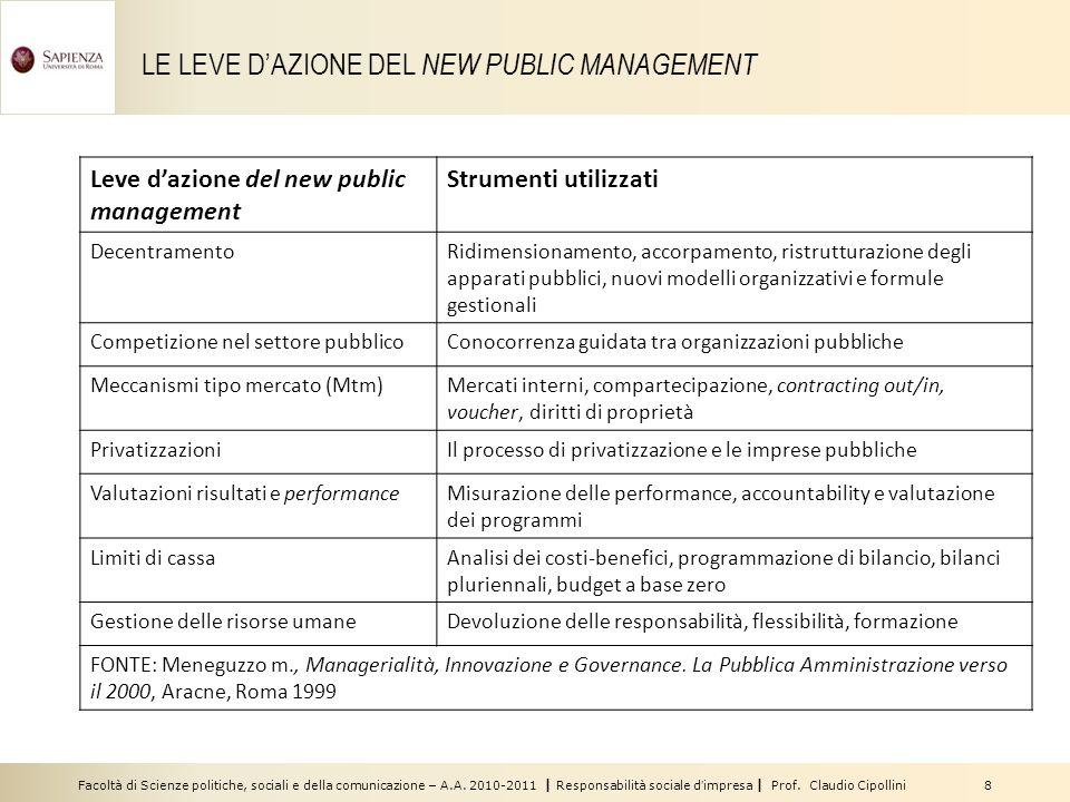 LE LEVE D'AZIONE DEL NEW PUBLIC MANAGEMENT