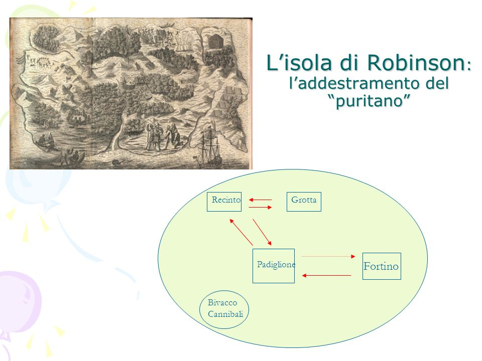 L'isola di Robinson: l'addestramento del puritano