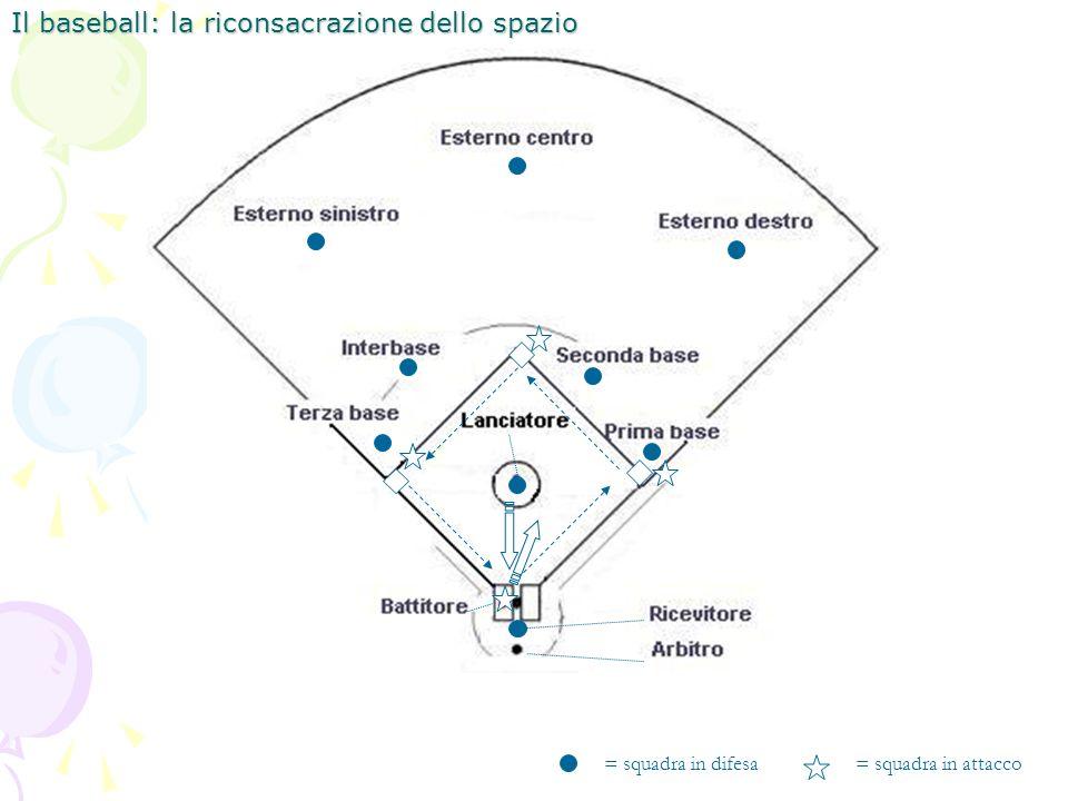 Il baseball: la riconsacrazione dello spazio