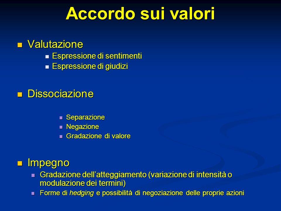 Accordo sui valori Valutazione Dissociazione Impegno