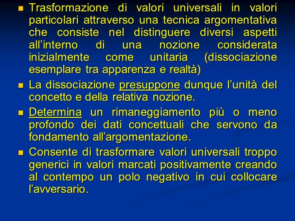 Trasformazione di valori universali in valori particolari attraverso una tecnica argomentativa che consiste nel distinguere diversi aspetti all'interno di una nozione considerata inizialmente come unitaria (dissociazione esemplare tra apparenza e realtà)