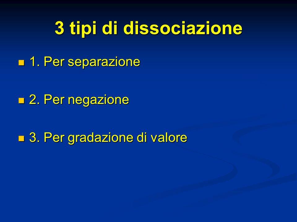3 tipi di dissociazione 1. Per separazione 2. Per negazione