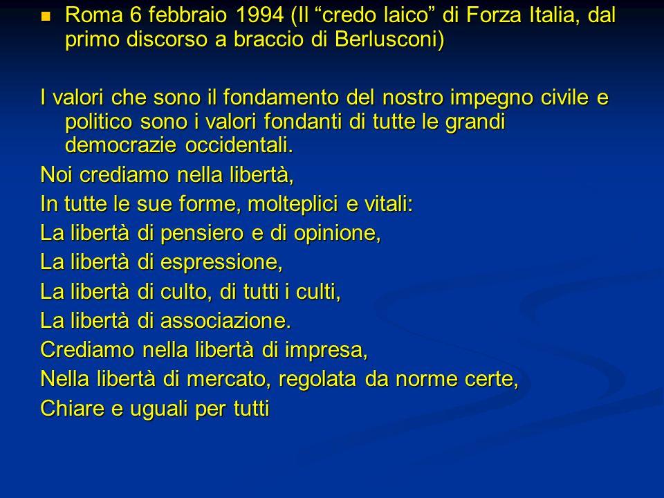 Roma 6 febbraio 1994 (Il credo laico di Forza Italia, dal primo discorso a braccio di Berlusconi)