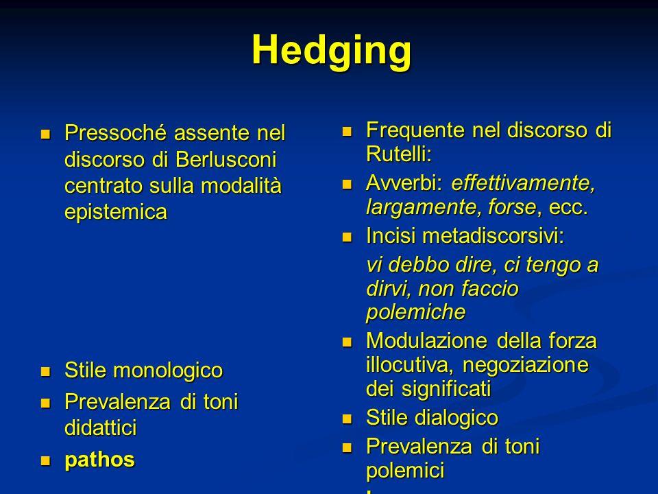 Hedging Pressoché assente nel discorso di Berlusconi centrato sulla modalità epistemica. Stile monologico.
