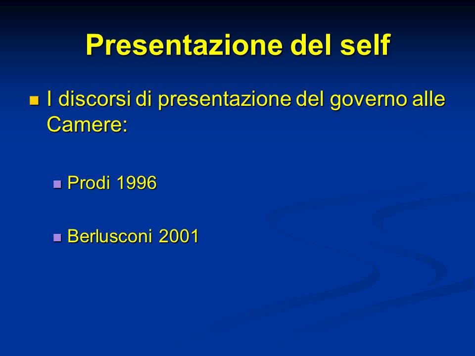 Presentazione del self