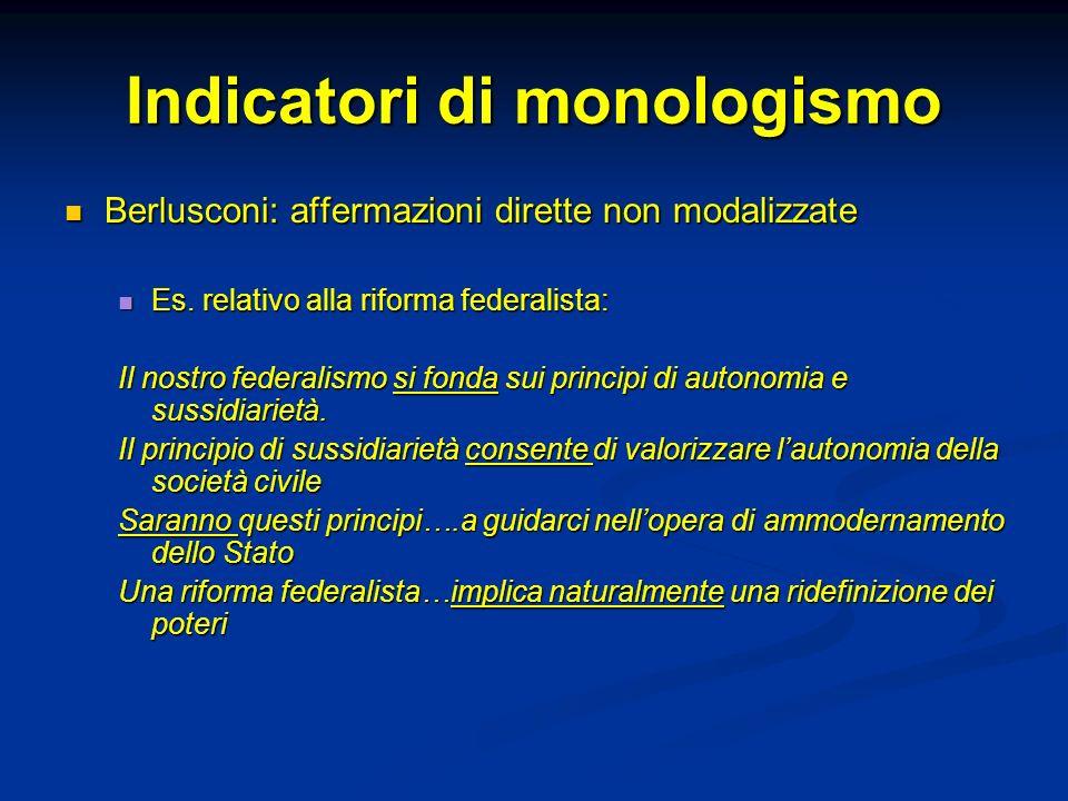 Indicatori di monologismo