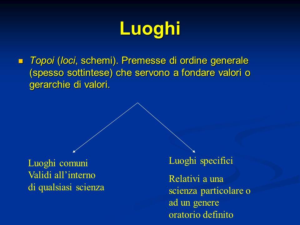 Luoghi Topoi (loci, schemi). Premesse di ordine generale (spesso sottintese) che servono a fondare valori o gerarchie di valori.