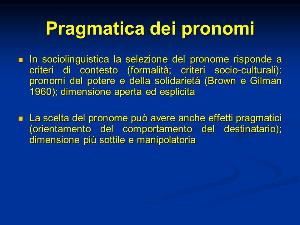 Pragmatica dei pronomi