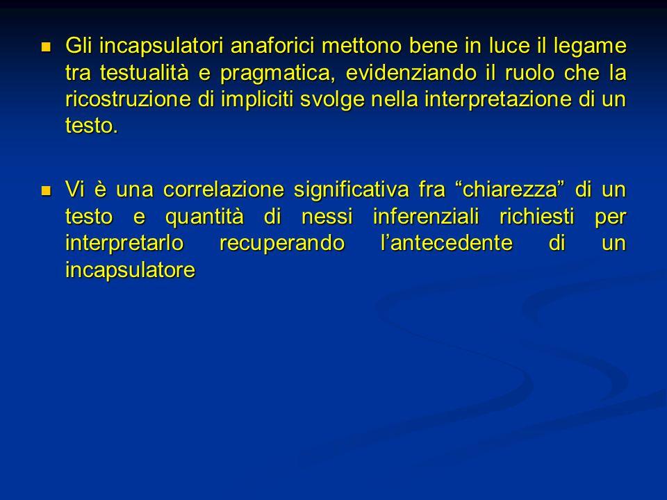 Gli incapsulatori anaforici mettono bene in luce il legame tra testualità e pragmatica, evidenziando il ruolo che la ricostruzione di impliciti svolge nella interpretazione di un testo.