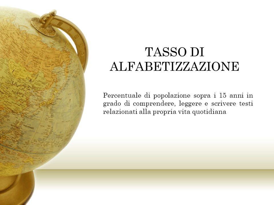 TASSO DI ALFABETIZZAZIONE
