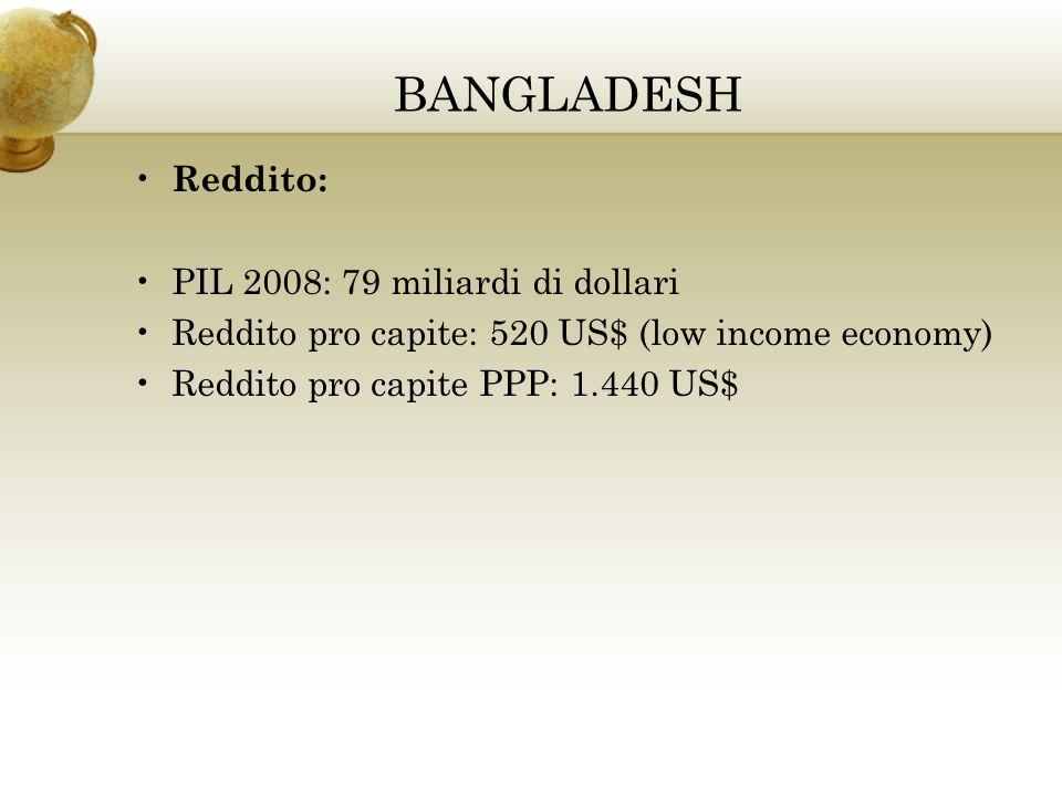 BANGLADESH Reddito: PIL 2008: 79 miliardi di dollari