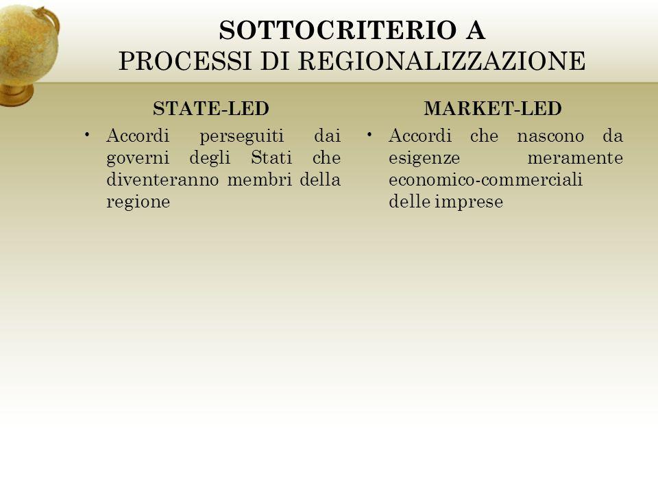 SOTTOCRITERIO A PROCESSI DI REGIONALIZZAZIONE